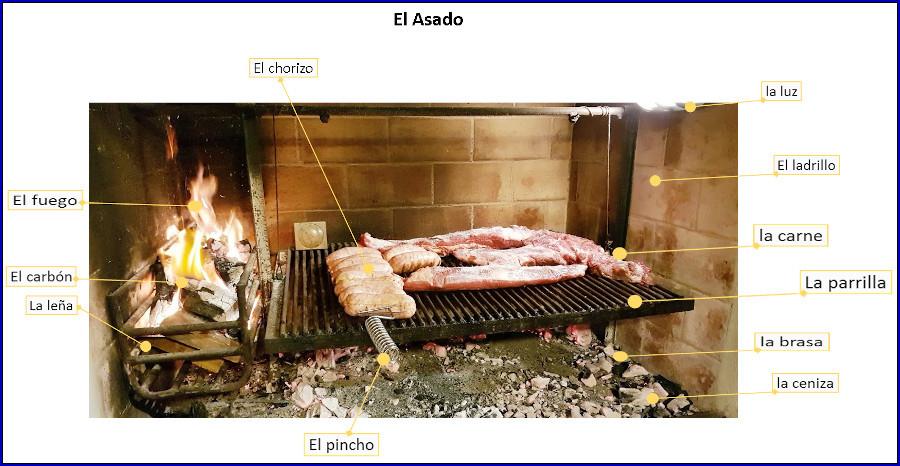 Spaanse woorden op barbecue
