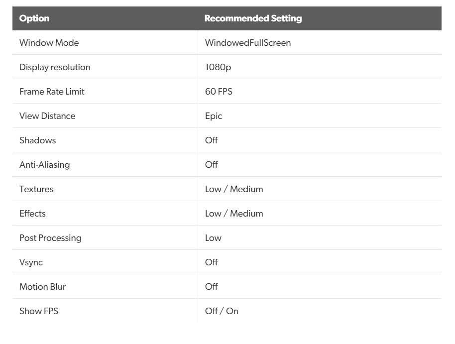 Best PC Fortnite Settings recommendations for better