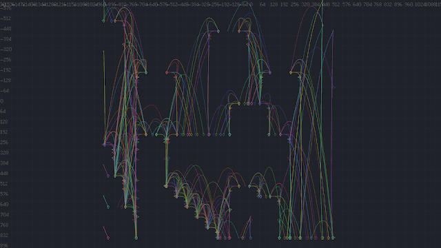 A screenshot showing individual edge trajectories, each annotated with a different color.