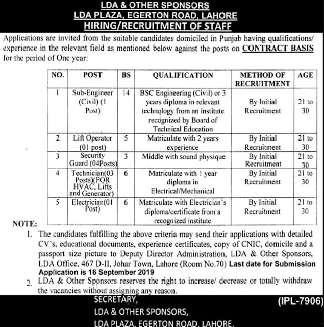 https://www.jobspk.xyz/2019/08/lahore-development-authority-lda-jobs-2019-in-lahore.html?m=1
