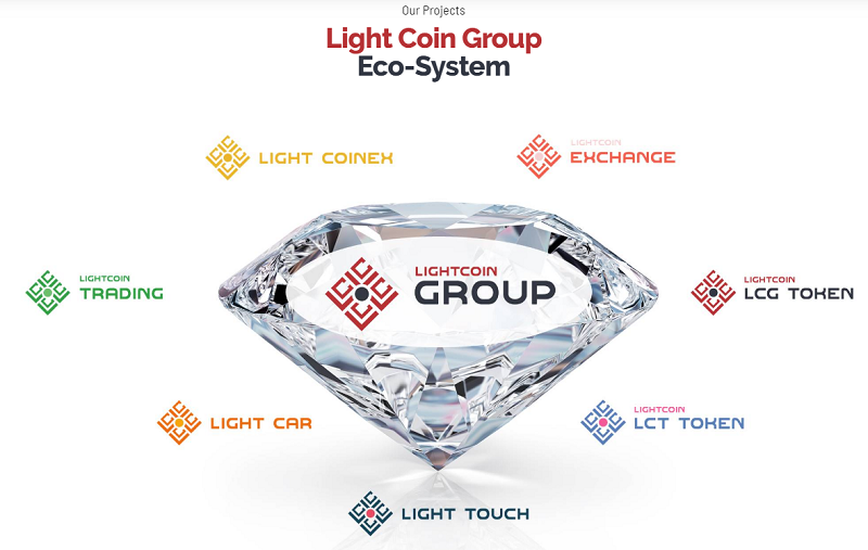 light-coin-group1