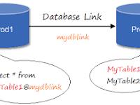 Koneksi Antar Database dengan Menggunakan Database Link (DB-Link)
