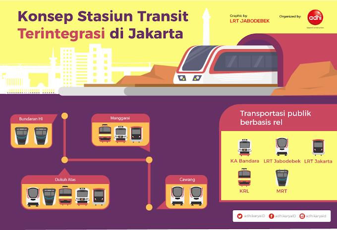 Memahami Perbedaan KRL, MRT dan LRT