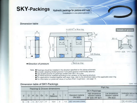 Sakagami SKY Seal Hydraulic Seal for Rod and Piston cylinder