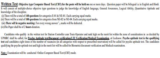 UPMRC Exam pattern