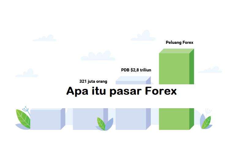 Apa itu pasar Forex