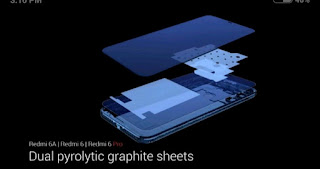 Dual Pyrolytic Graphite Sheets
