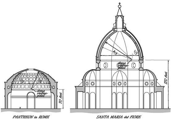 lines on paper: Brunelleschi's Dome