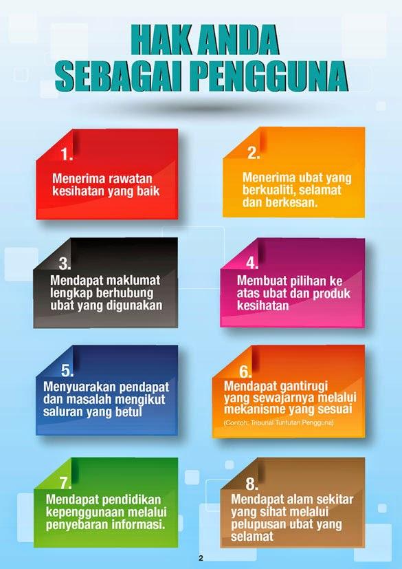 hak pengguna malaysia