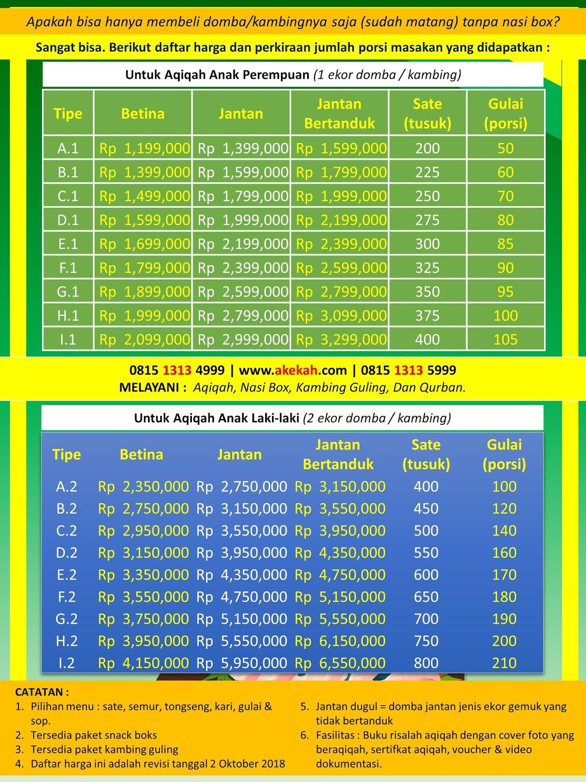 Harga Paket Aqiqah & Catering Bogor Tengah Kota Bogor Jawa Barat