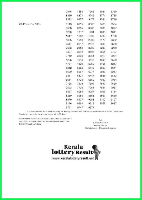 Kerala Lottery Result 17-01-2020 Nirmal NR-156(keralalotteryresult.net)--.jpg