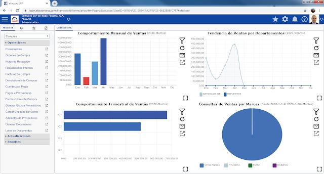 Software de Inventarios en la Nube Como Agregar Existencias Manualmente en eFactory ERP