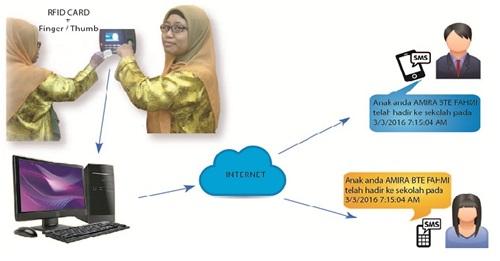 aplikasi mysekolah pantau aktiviti pelajar, bagaimana aplikasi mysekolah membantu ibu, bapa atau penjaga, kelebihan dan kebaikan aplikasi mysekolah