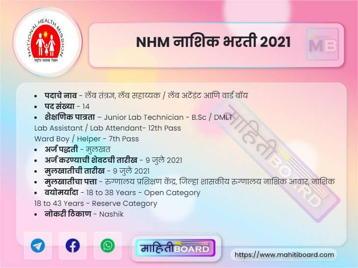NHM Nashik Recruitment 2021