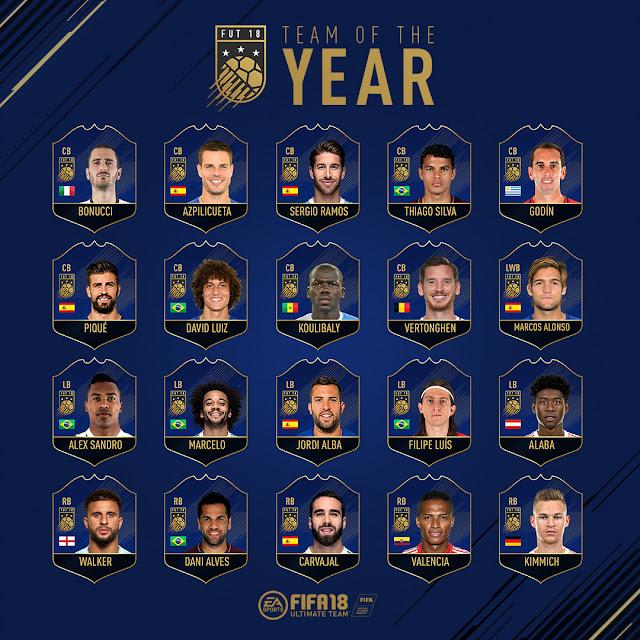 Nominaciones equipo del año en FIFA 18