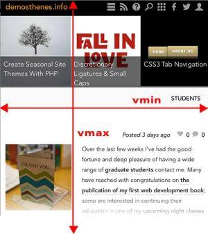 vmax y vmin