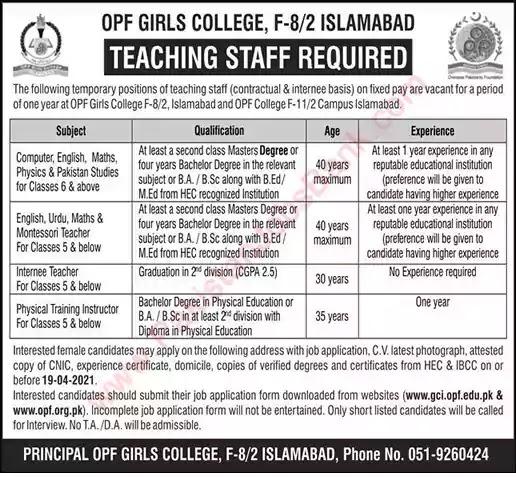 New Jobs in Pakistan OPF Girls College Islamabad Jobs 2021