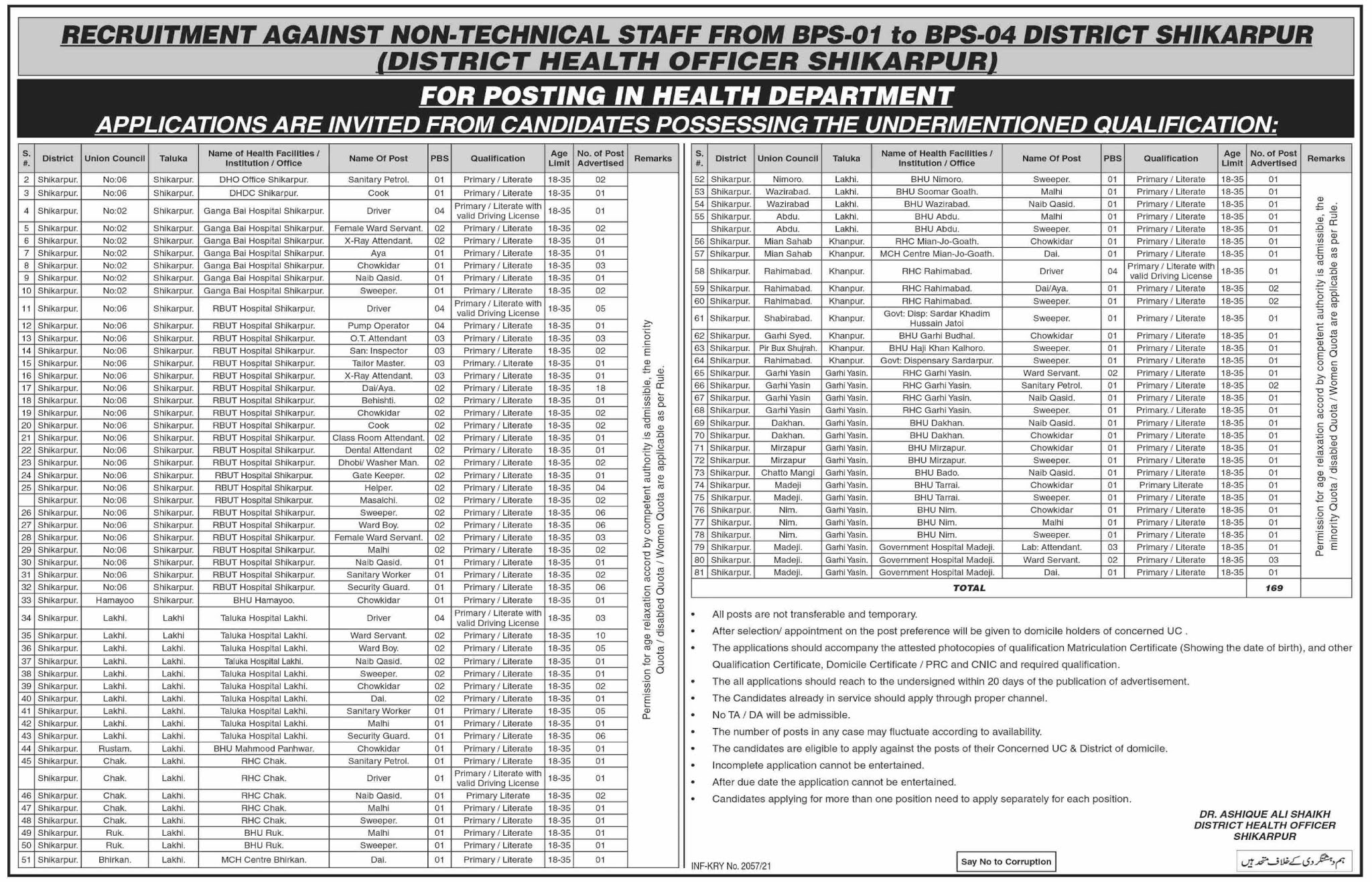 Health Department District Sindh Shikarpur Jobs 2021 in Pakistan
