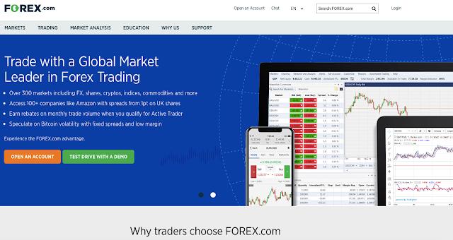 Daftar broker forex untuk trader profesional