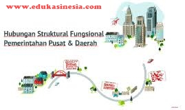 Hubungan Struktural dan Fungsional Pemerintah Pusat dan Daerah Beserta Penjelasannya Terlengkap