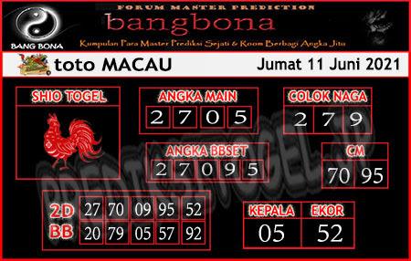 Prediksi Bangbona Toto Macau Jumat 11 Juni 2021