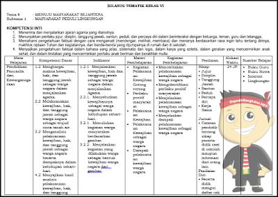 silabus kelas 6 Kurikulum 2013 Revisi 2018 Tema 6