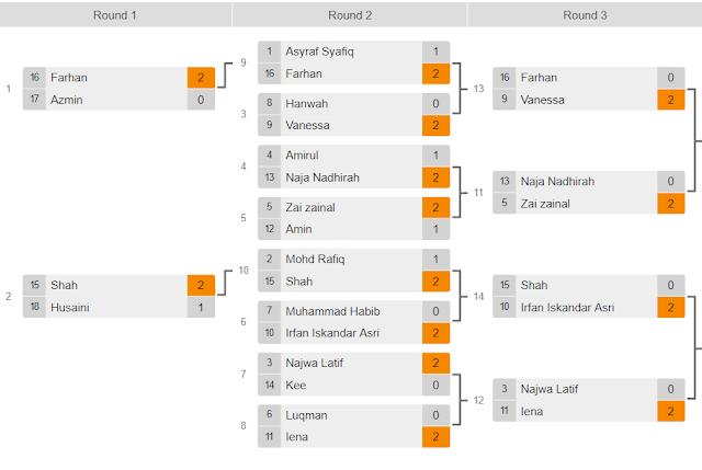 Buffed Club E-sports Tournament (January)   MORTAL COMBAT XL