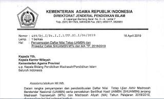 Daftar Surat Edaran Nilai Tetap UAMBN dan Prosedur cetak SHUAMBN MTs dan MA TP. 2018/2019
