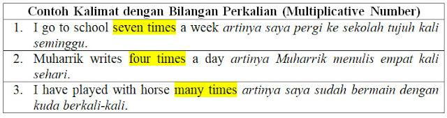 contoh kalimat dengan bilangan perkalian multiplicative number