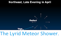 http://sciencythoughts.blogspot.co.uk/2018/04/the-lyrid-meteor-shower.html