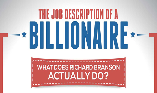 The Job Description of Sir Richard Branson