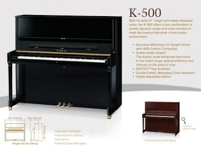 Kawai K500: Thế hệ tiếp theo của dòng K-Series