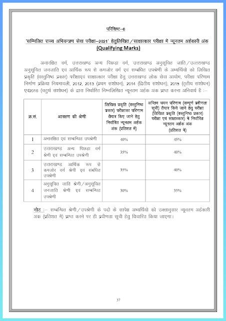 latest-govt-jobs-uttarakhand-public-service-commission-ukpsc-assistant-engineer-ae-recruitment-indiajoblive.com_page-0037
