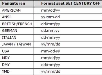 date format french
