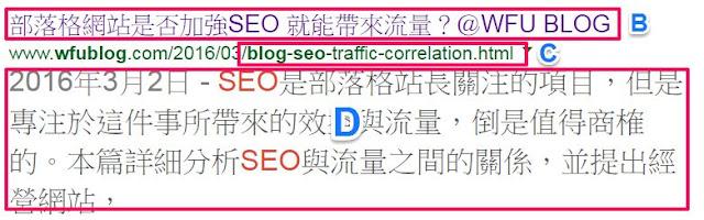 search-result-post-title-url-description-Blogger 只要做到這幾件事, 就能輕鬆加強 SEO 搜尋排名