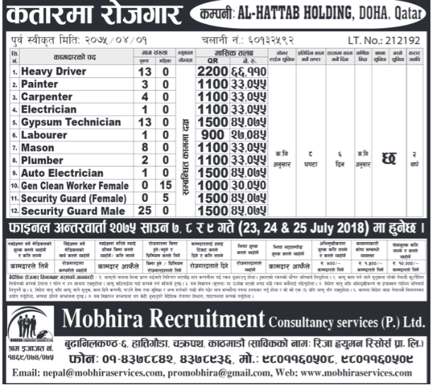 Jobs in Qatar for Nepali, Salary Rs 66,110