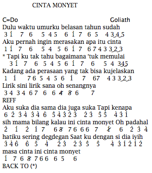 Not Angka Pianika Lagu Goliath Cinta Monyet