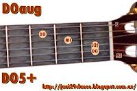 imagenes acordes de guitarra aug 5# 5+