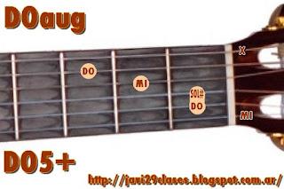 DOaug acorde de guitarra aumentados