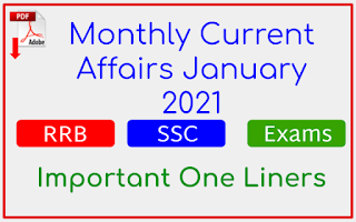 Monthly Current Affairs January 2021 One Liners