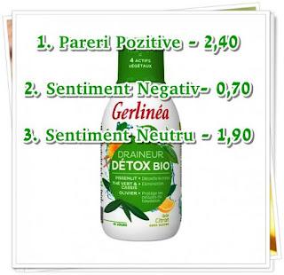 gerlinea-drenor-detoxifiant-eco-pareri-forumuri.
