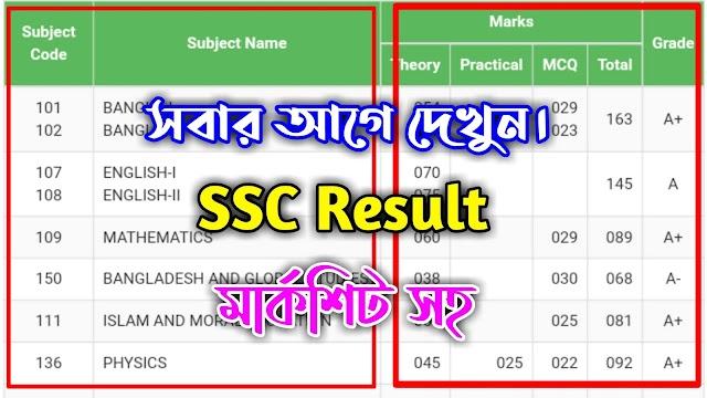 SSC Result 2020 With Marksheet | SSC/Dakhil Result 2020