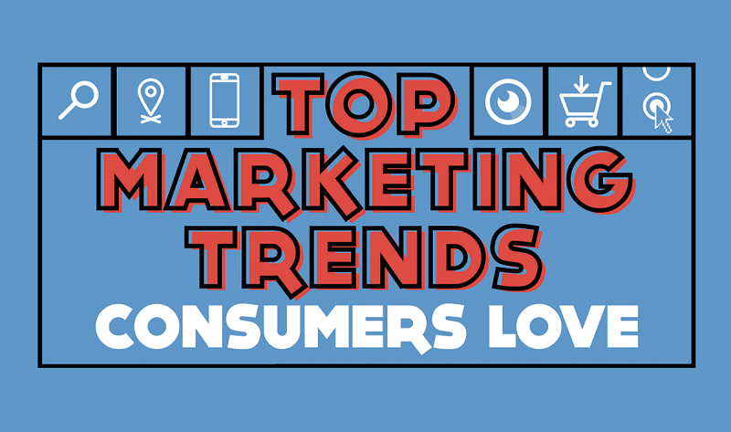 Top Digital Marketing Trends Consumers Love - #infographic