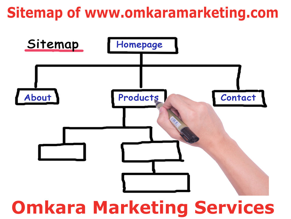 Sitemap-of-www.omkaramarketing.com