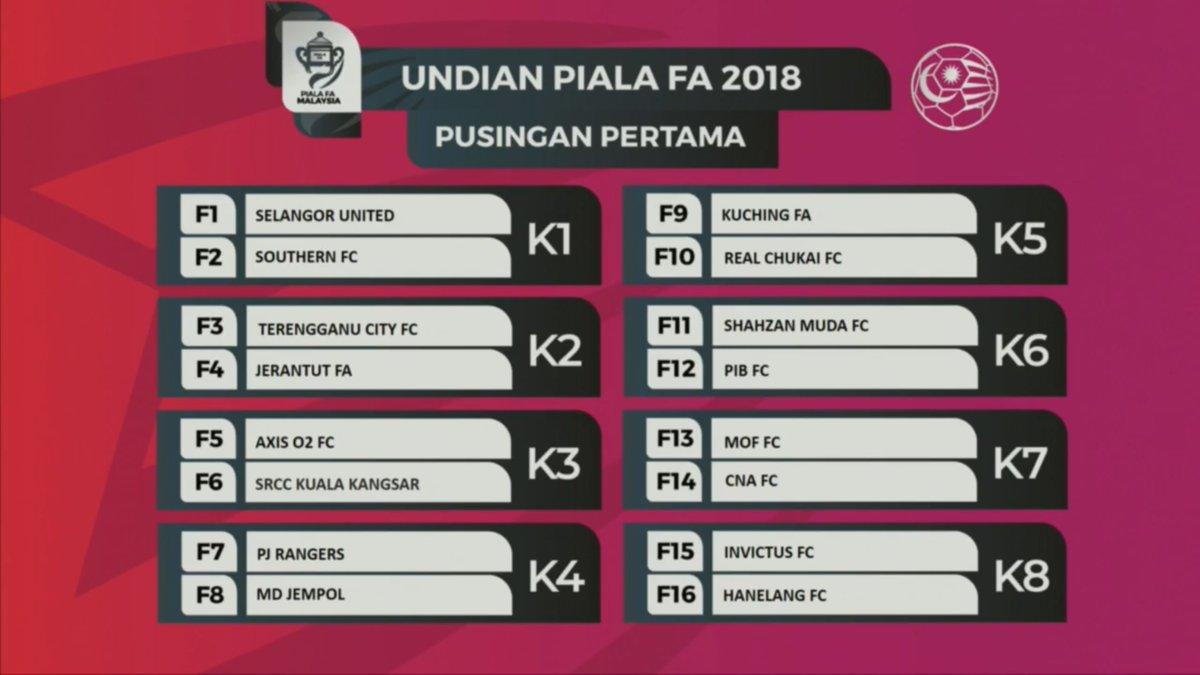 Piala Fa Malaysia 2020 Jadual Dan Keputusan Perlawanan Terkini My Info Sukan