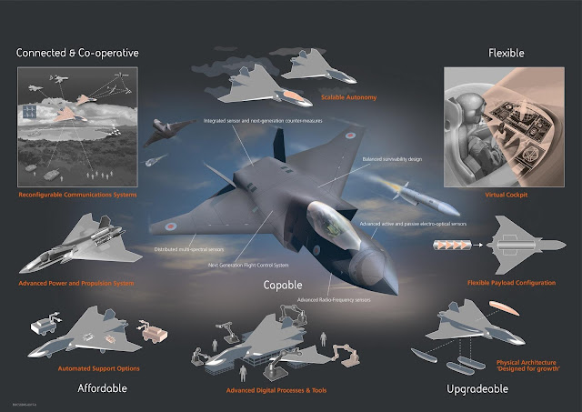 Image Attribute: Tempest's Configuration Details / Source: BAE Systems