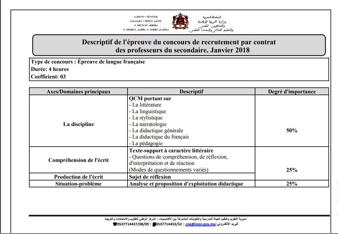 توصيفات مادة اللغة الفرنسة لمباراة التعاقد دورة يناير 2018
