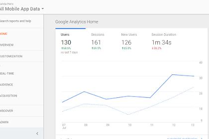 Cara Mendaftar Google Analytics untuk Blog