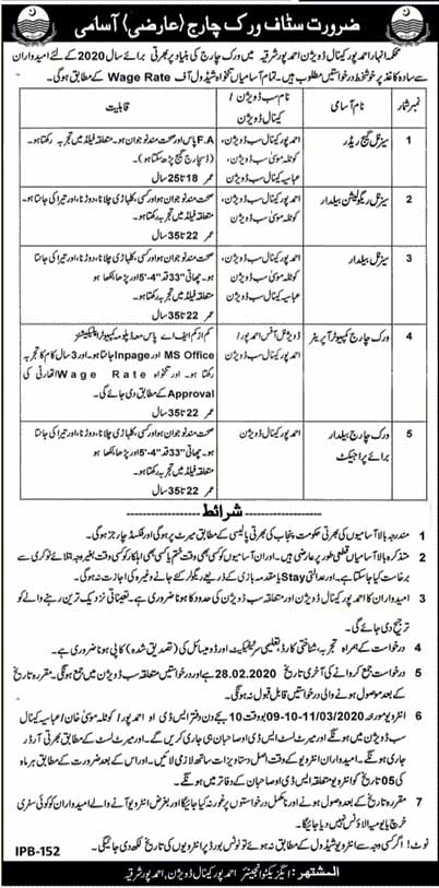 Irrigation Department Jobs For Beldar, Computer Operator and Others February 2020