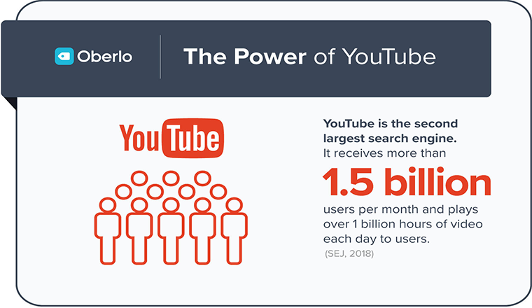 How to Get More Views on YouTube? #infographic